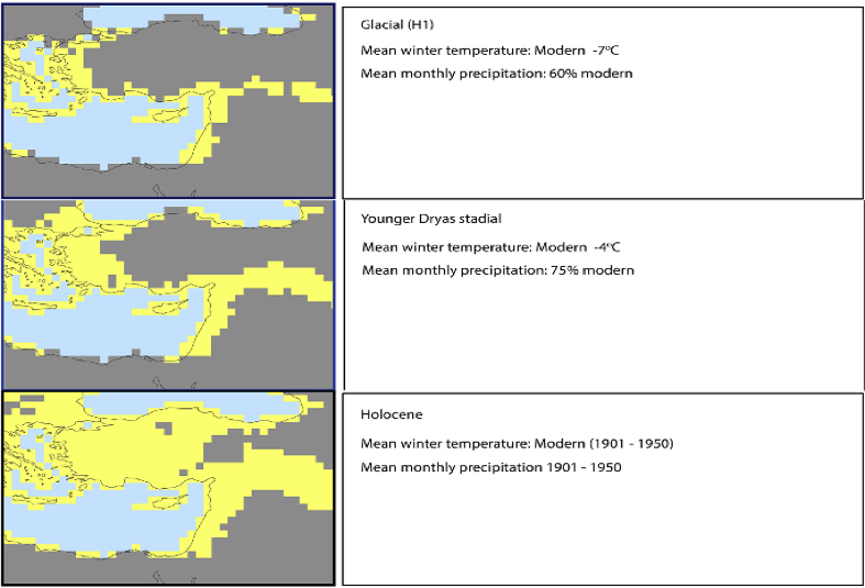 climatic periods in the Mediterranean